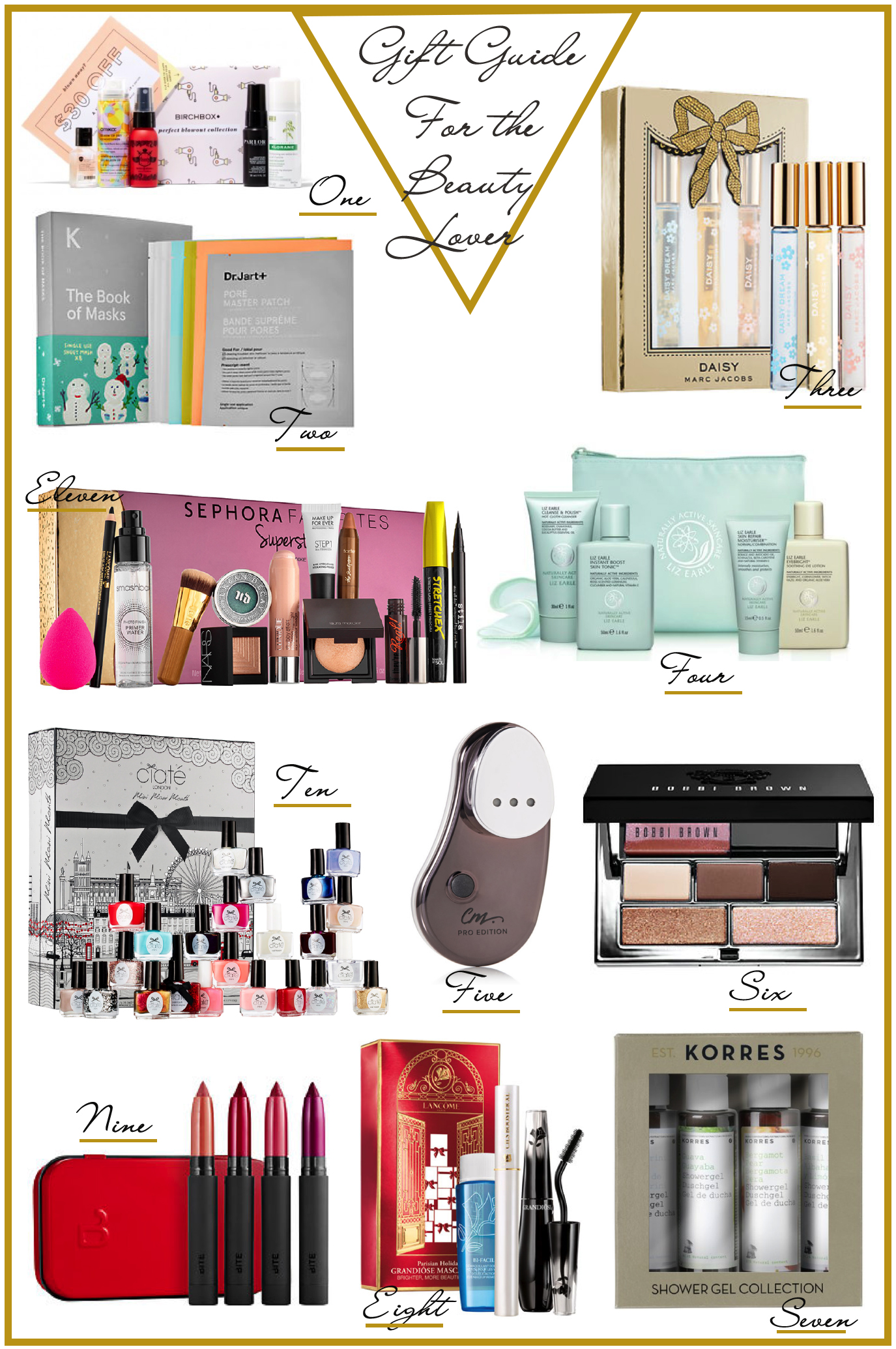 giftguidebeauty